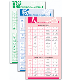 Wall Chart of Chinese Characters Building Blocks