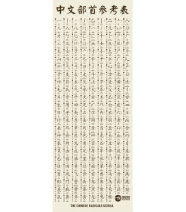 Chinese Radical Scroll- All 214 Kangxi Radicals (Mandarin Poster)